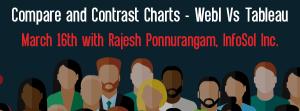 Let's Speak BO Webinar Compare and Contrast Charts - WebI Vs Tableau March 16 2021